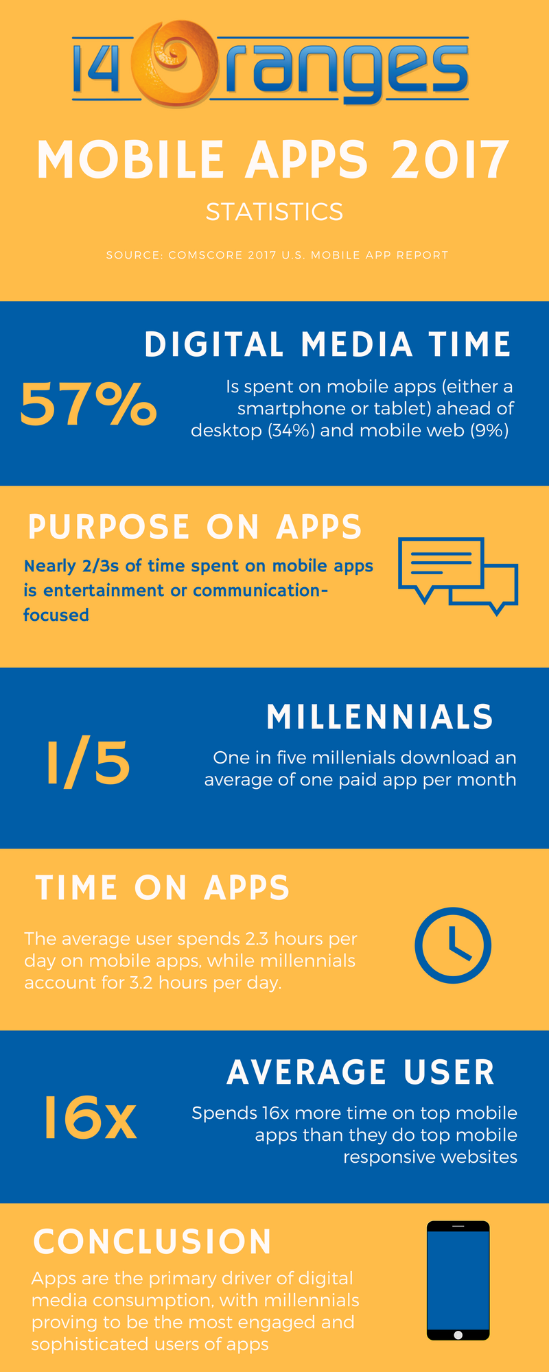 Mobile-App-stats-infographic-2