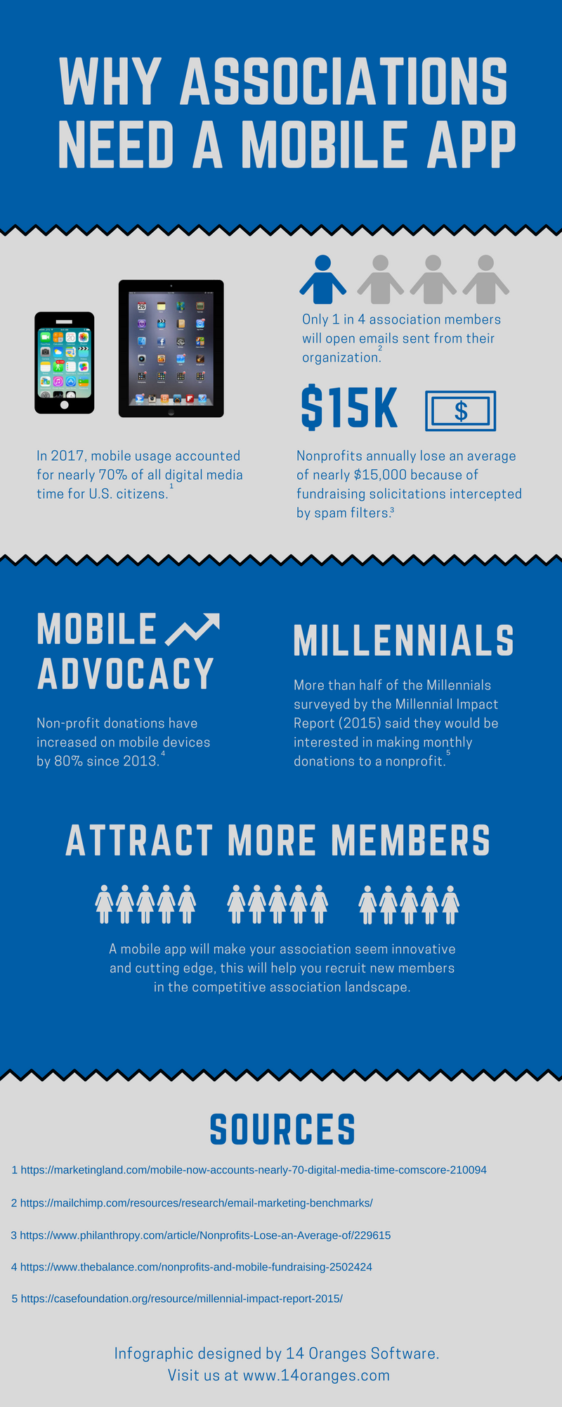 association mobile apps infographic